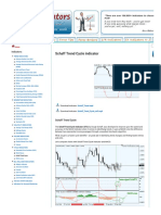 Schaff Trend Cycle indicator _ Forex Indicators Guide