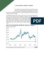 Relación  entre el petróleo y el dólar en Colombia