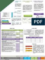 Resumen SGSS.pdf