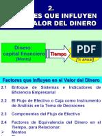 F-2 Factores que Influyen en el Valor del Dinero (1)