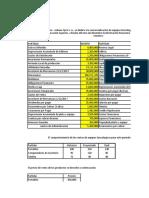 Encuentro II Taller evaluativo 1 empresa colombo cubana Xpro s.a .xlsx