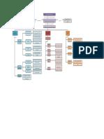MAPA CONCEPTUALx.pdf
