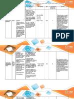 Cuadro comparativo - Clasificación de las Teorías de la Administración con énfasis en las personas, la tecnología y el ambiente_Michelle Silva (1)