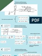 02 - Dinámica de Estructuras - N GDL - Ecuaciones de movimiento - Sistemas Lineales