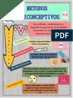 Afiche - Métodos Anticonceptivos