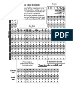 Periodic Table.xlt