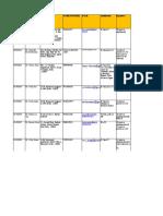 Permanent IPs-1-92