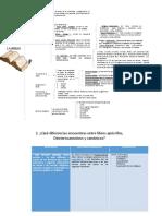 CUADRO SINOPTICO  y  TALLERES.pptx