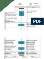 mapap de proceso