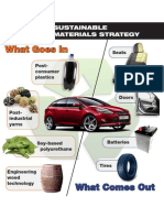 Ford Sustainable Materials Graphic