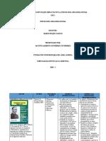 AUTORES REPRESENTATIVOS QUE IMPACTAN EN LA PSICOLOGÍA ORGANIZACIONAL EJE1