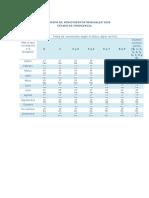 CRONOGRAMA DE VENCIMIENTOS MENSUALES 2020.docx