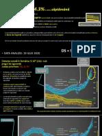 Prognoză privind evoluția COVID-19 în România, în august-septembrie 2020