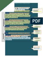 Canevas-Du-Texte-Argumentatif.docx