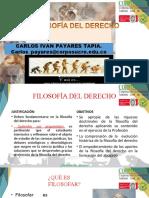 PRESENTACIÓN DE FILOSOFÍA DEL DERECHO