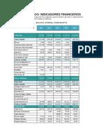 CLASE 13_CASO PRÁCTICO INDICADORES FINANCIEROS(1)