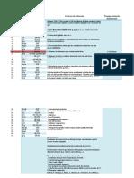 Orden de las grafías_ Propuesta trazo programa