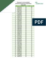 Clasament-toti-candidatii-16.05-1.pdf