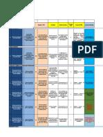 Ajuste PTDI Plan Quinquenal