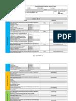 FT-SST-003 Formato Asignación Recursos Financieros, Humanos, Técnicos y Tecnológicos en SST AVANTI