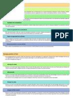 Tema #4 (Mapa Mental) - Análisis Competitivo y Estrategias Genéricas