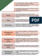 Tema #7 (Mapa Mental) - La Mezcla de Mercadeo.pdf