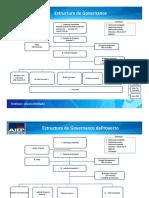 Roles y Governance.pdf