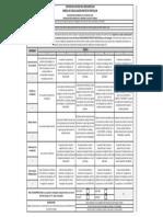 UNIDAD 1- ACTIVIDAD 4- RÚBRICA DE COEVALUACIÓN PROYECTO PARTICULAR