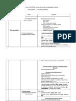Tematica La Obiectul LOGOPEDIE Pe Etaje de Corectare a Tulburarilor de Limbaj