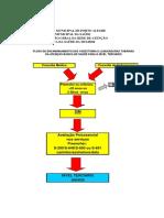 FLUXO DE ENCAMINHAMENTO DAS VASECTOMIA E LAQUEADURA.pdf