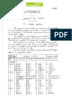 24/25_Dictionnaire touareg-français (Dialecte de l'Ahaggar) - Charles de Foucauld__Appendice (1999-2027)