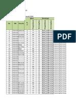 PKWU KELAS XIPS1-IPS4 fiks