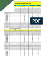 Zeitschriften Der Adler und Signal in PDF