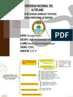 CLASIFICACIÓN DE BIENES.pdf