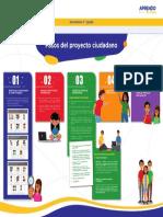 s8-sec-3-b-dia1-pasos-del-proyecto-ciudadano(5)