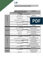 Liste-actualisée-des-centres-conventionnés-au-MALI.pdf
