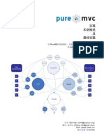 Chinese - PureMVC IIBP Translation