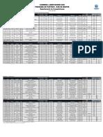 Fixture Conmebol Libertadores 20-07-2020 Fase de Grupos Pos Pandemia