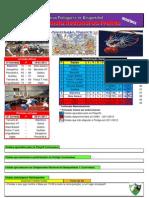 Resultados da 11ª Jornada da Proliga do Campeonato Nacional de Basquetebol