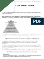 Hiérarchie des lois_decret_arretes_circulaires