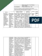 Planificación de Ciencias 6°, I, II, III y IV