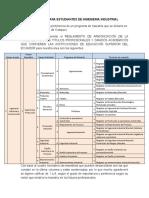 ENCUESTA PARA ESTUDIANTES DE INGENIERIA INDUSTRIAL.docx