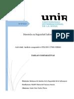 Análisis comparativo ITIL-ISO 27001-OISM3.1_carga don