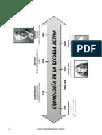 IV Bim - R.V. - 4to. año - Guía 3 - Analogías II