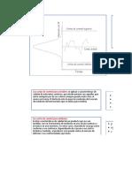 5 Ejercicios  Graficos de control p-np