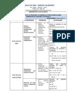 CRONOGRAMA_ACTIVIDADES_ACADÉMICAS_COVID 2019