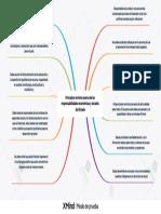 Principios rectores acerca de las responsabilidades económicas y sociales del Estado.pdf