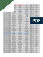 Copia de Convenios Actualizados_Septiembre 12.pdf