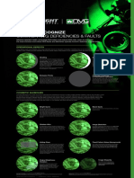 NFC NVG Deficiencies and Faults Poster