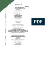 Experiments distribution list - 1,6,10